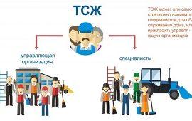 Помогаем ТСЖ и ЖСК защитить свои интересы перед РСО